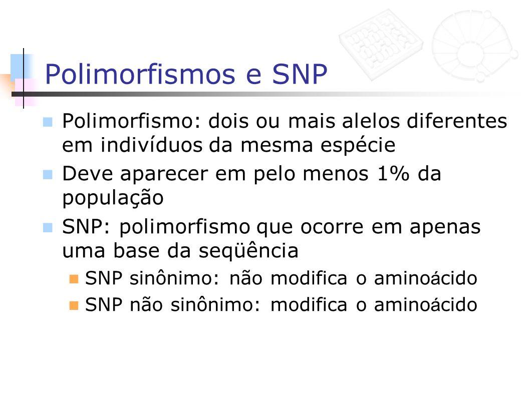 Polimorfismos e SNP Polimorfismo: dois ou mais alelos diferentes em indivíduos da mesma espécie. Deve aparecer em pelo menos 1% da população.