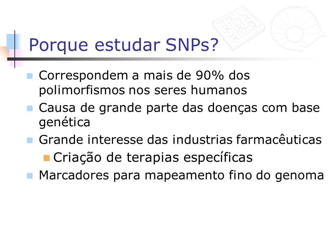 Porque estudar SNPs Criação de terapias específicas