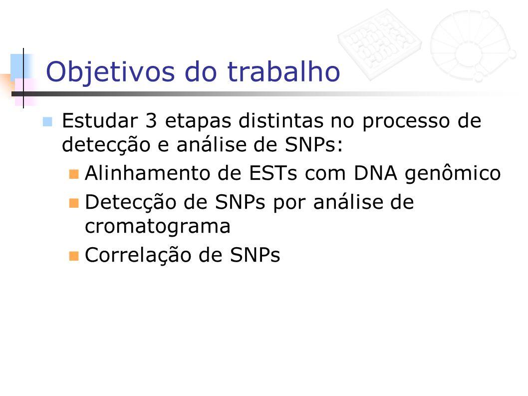 Objetivos do trabalho Estudar 3 etapas distintas no processo de detecção e análise de SNPs: Alinhamento de ESTs com DNA genômico.