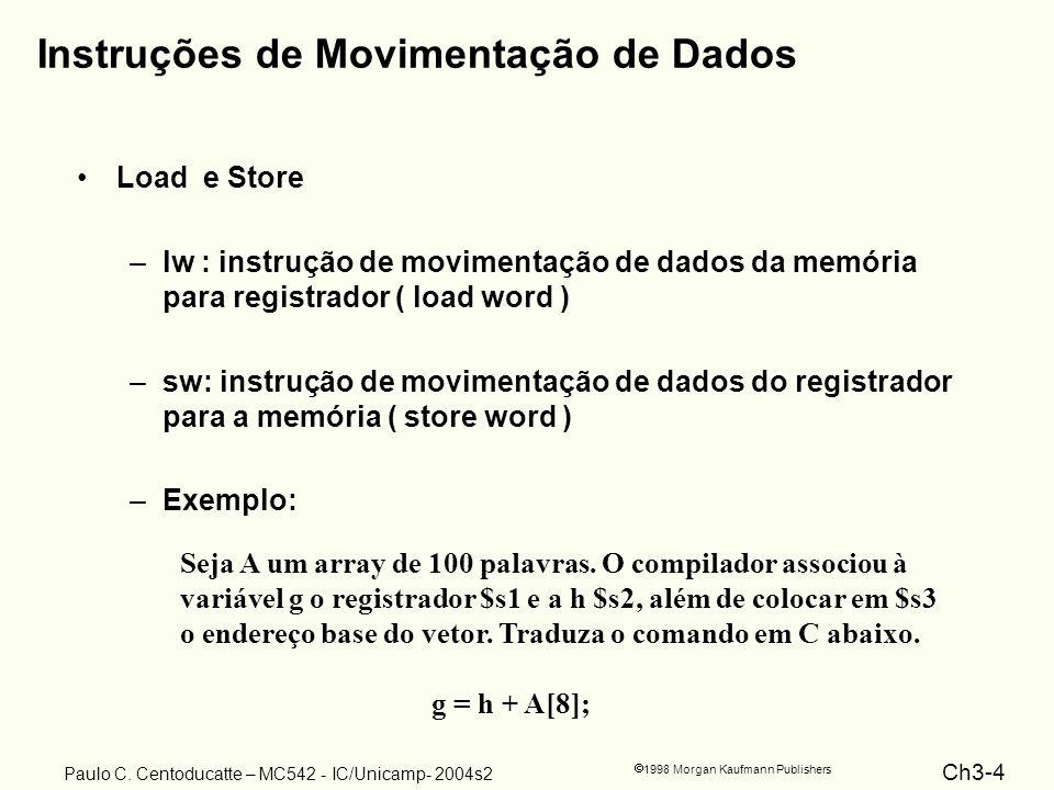 Instruções de Movimentação de Dados