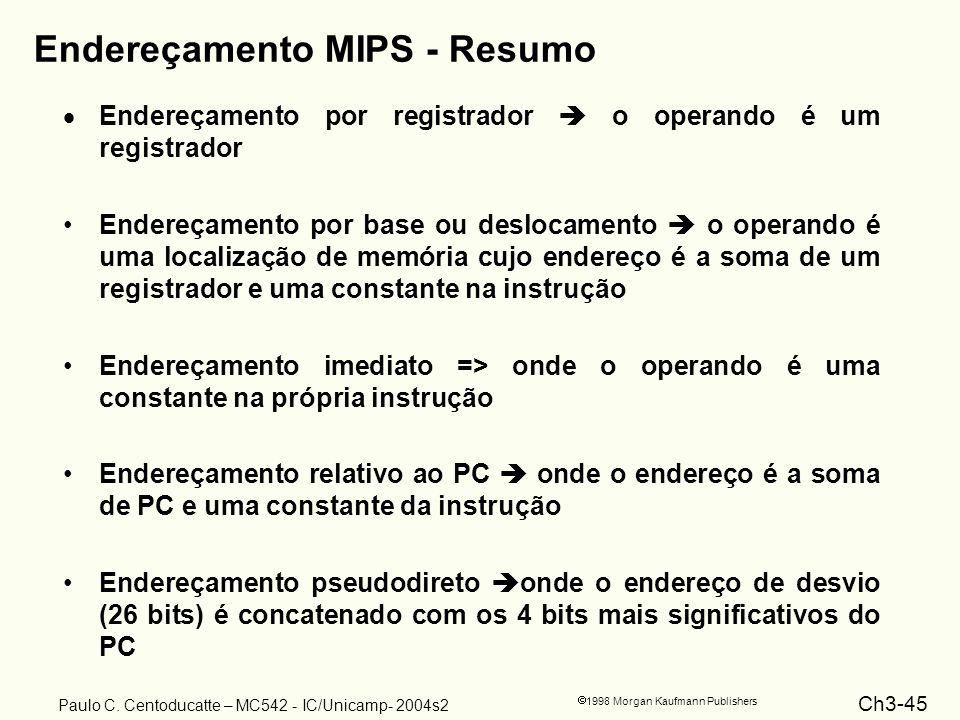 Endereçamento MIPS - Resumo