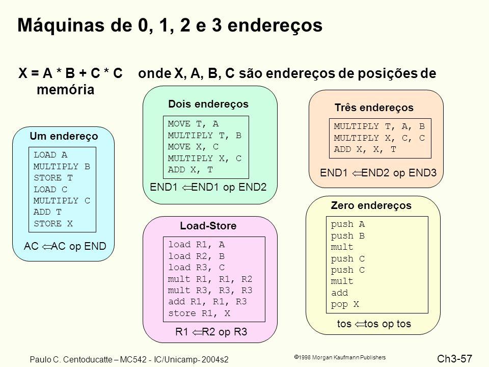 Máquinas de 0, 1, 2 e 3 endereços