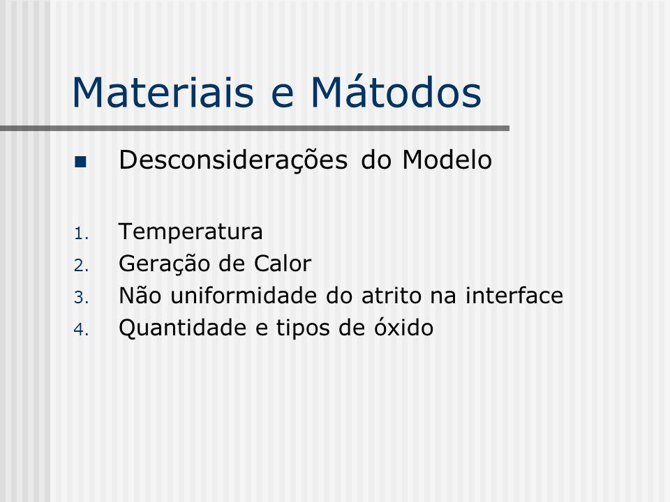Materiais e Mátodos Desconsiderações do Modelo Temperatura