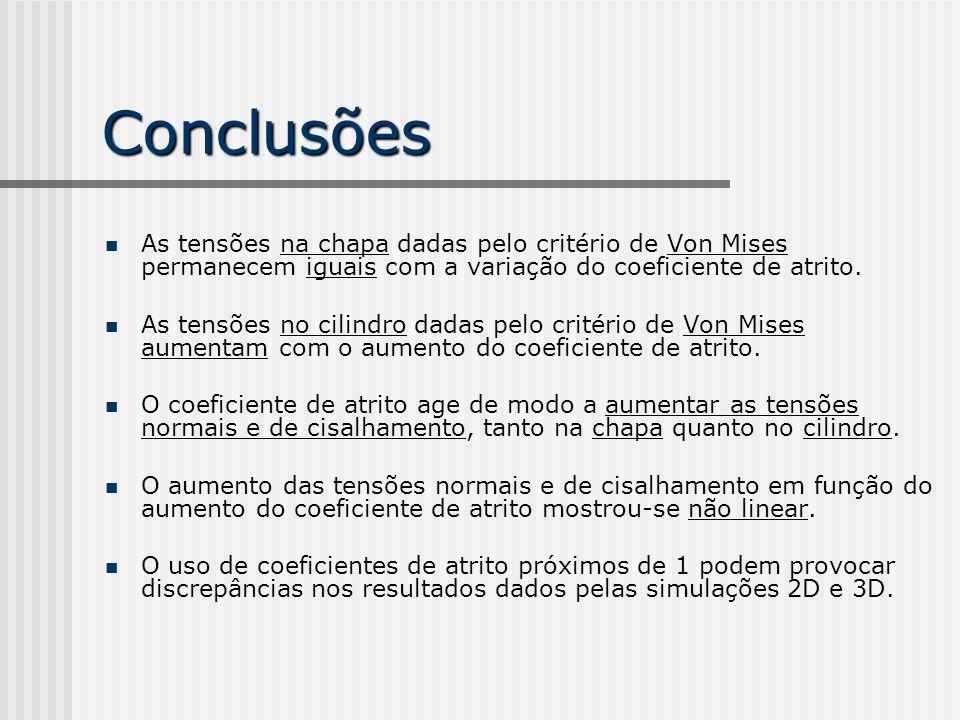 Conclusões As tensões na chapa dadas pelo critério de Von Mises permanecem iguais com a variação do coeficiente de atrito.
