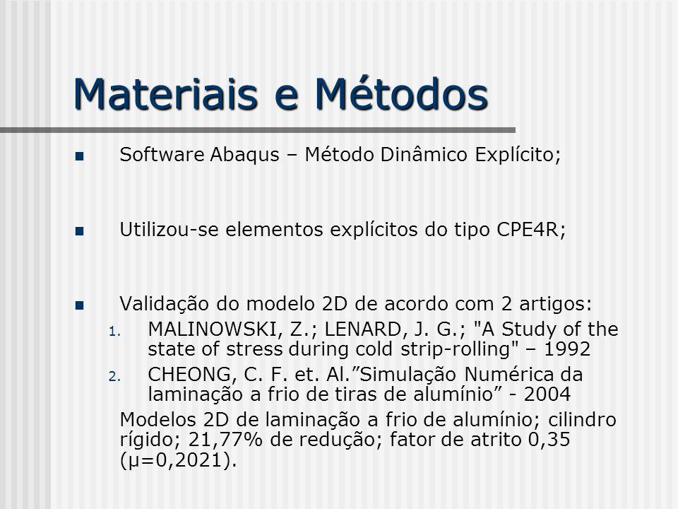 Materiais e Métodos Software Abaqus – Método Dinâmico Explícito;