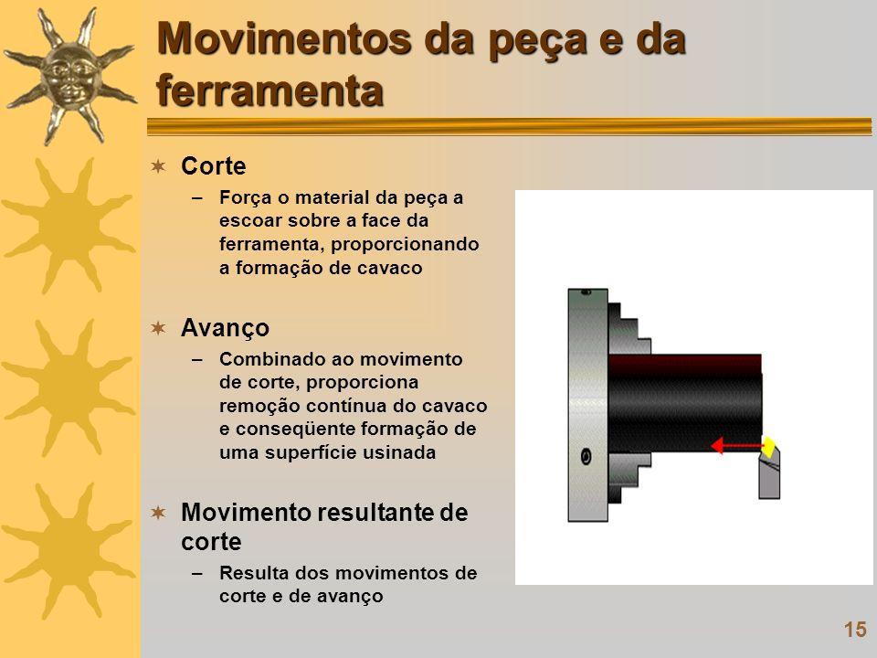 Movimentos da peça e da ferramenta