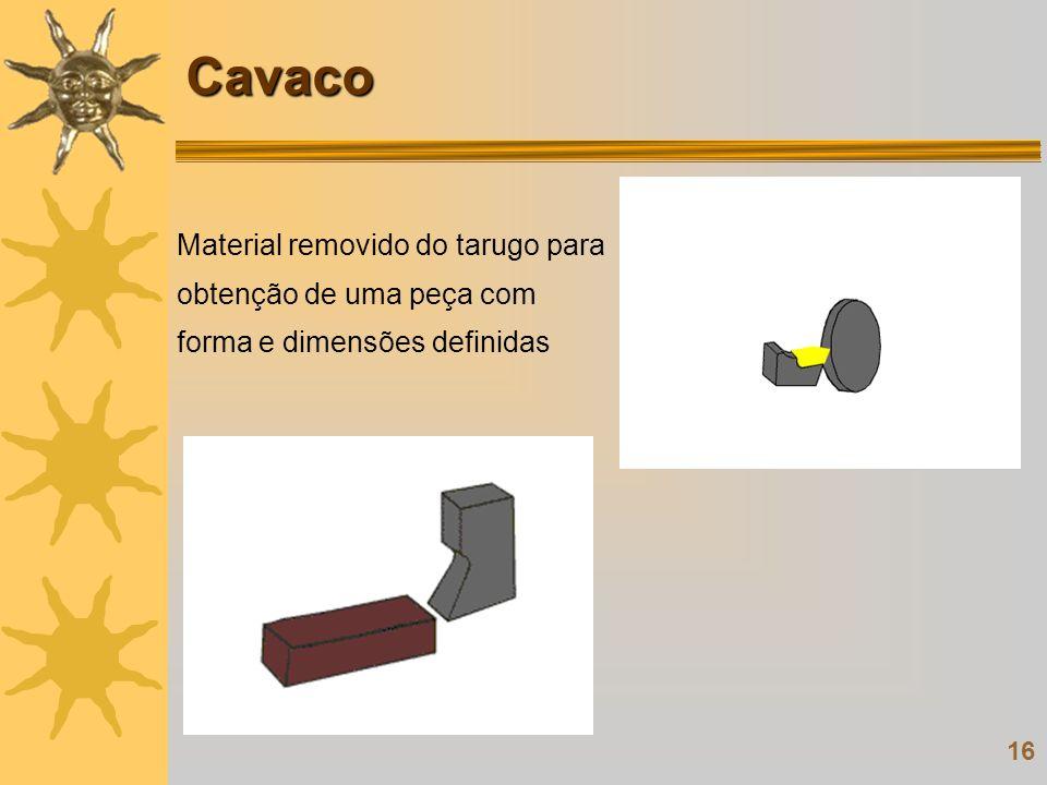 Cavaco Material removido do tarugo para obtenção de uma peça com forma e dimensões definidas