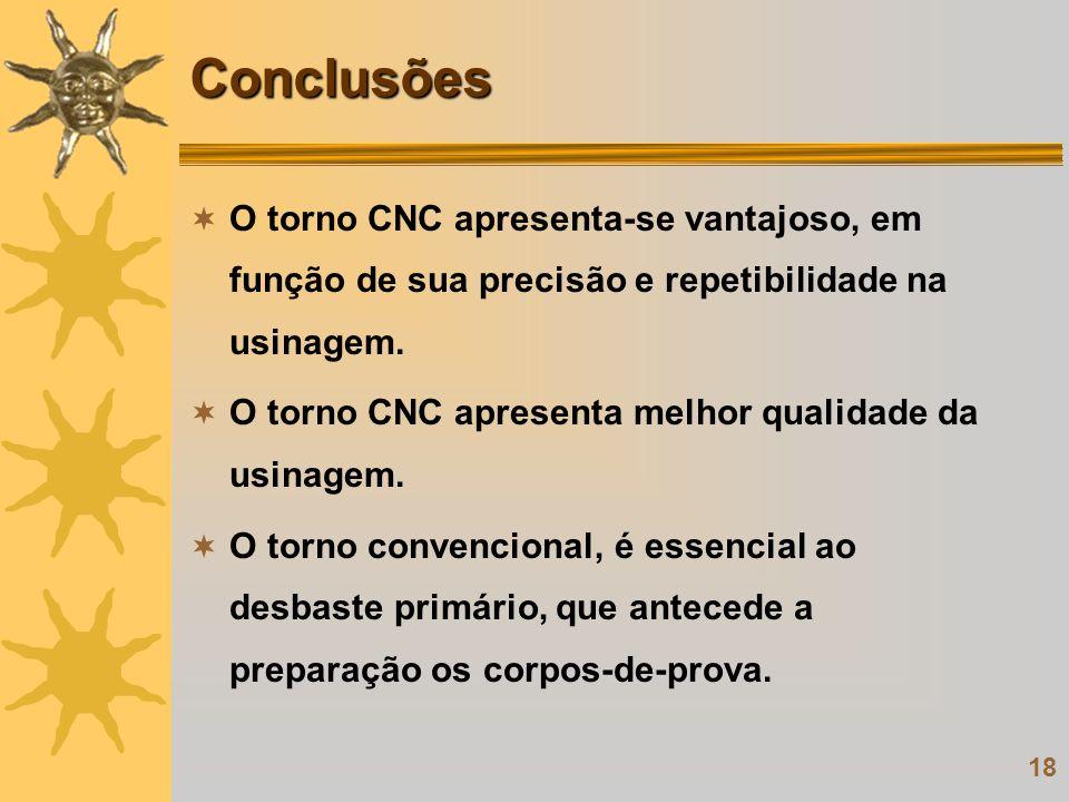 Conclusões O torno CNC apresenta-se vantajoso, em função de sua precisão e repetibilidade na usinagem.
