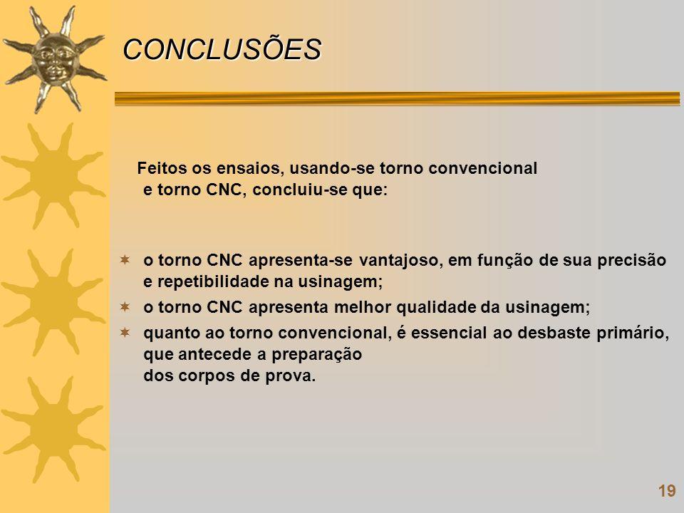CONCLUSÕES Feitos os ensaios, usando-se torno convencional e torno CNC, concluiu-se que: