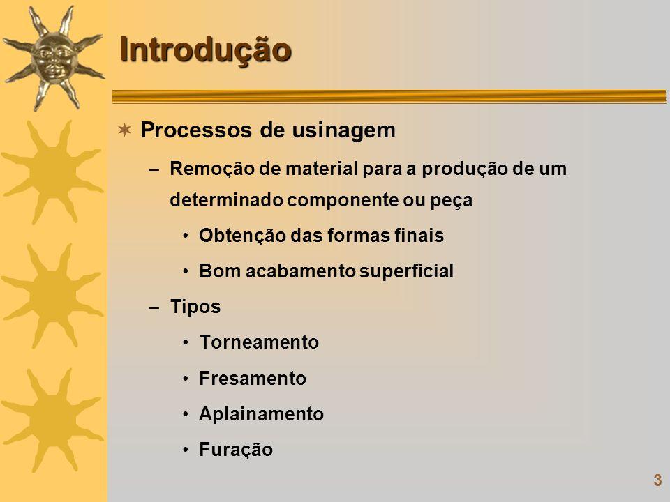 Introdução Processos de usinagem