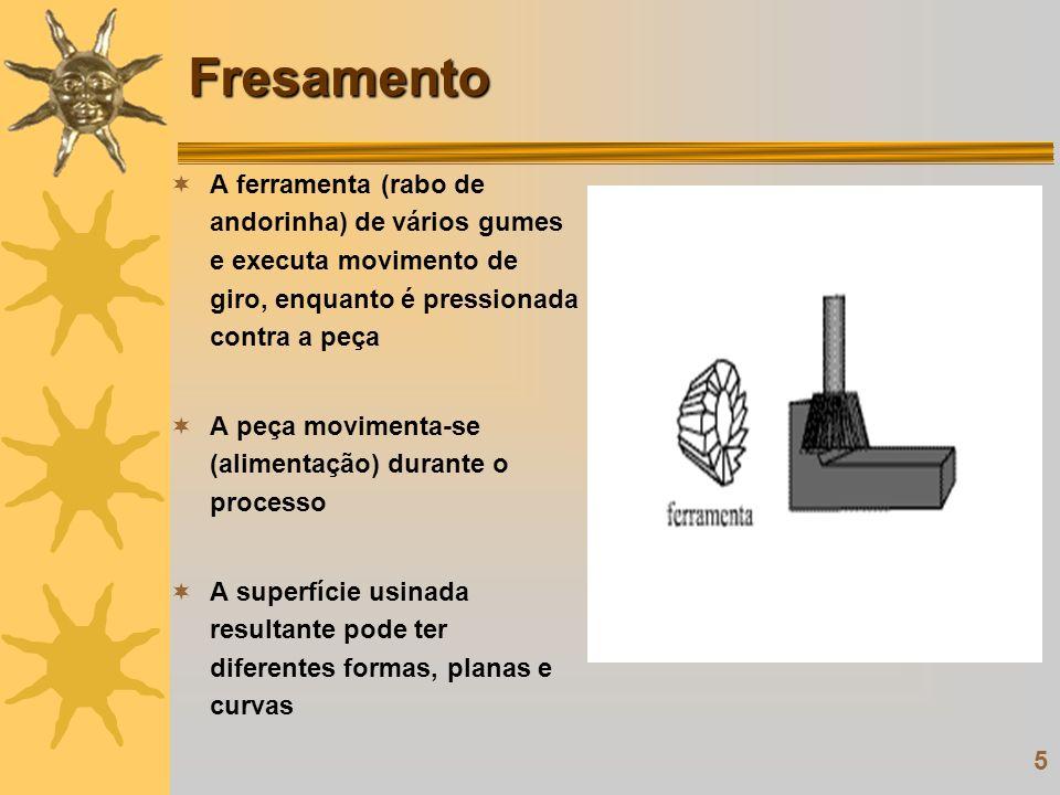 Fresamento A ferramenta (rabo de andorinha) de vários gumes e executa movimento de giro, enquanto é pressionada contra a peça.