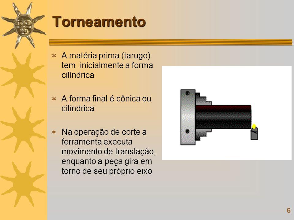 Torneamento A matéria prima (tarugo) tem inicialmente a forma cilíndrica. A forma final é cônica ou cilíndrica.