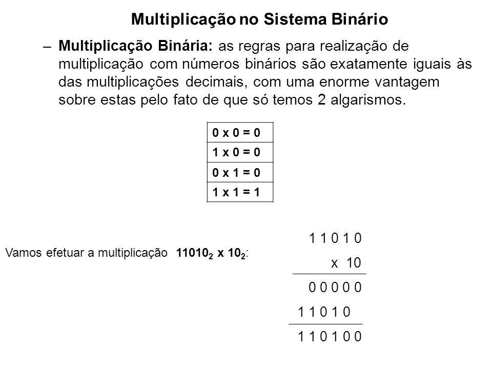 Multiplicação no Sistema Binário