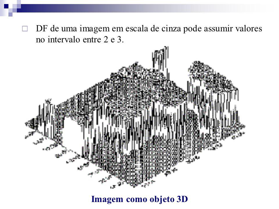 DF de uma imagem em escala de cinza pode assumir valores no intervalo entre 2 e 3.