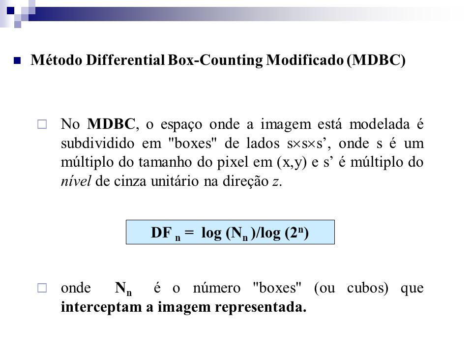 Método Differential Box-Counting Modificado (MDBC)