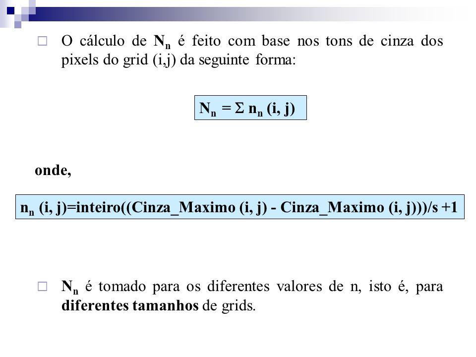 O cálculo de Nn é feito com base nos tons de cinza dos pixels do grid (i,j) da seguinte forma:
