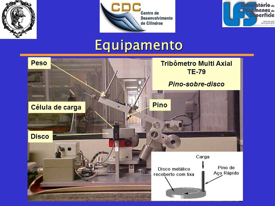 Tribômetro Multi Axial TE-79