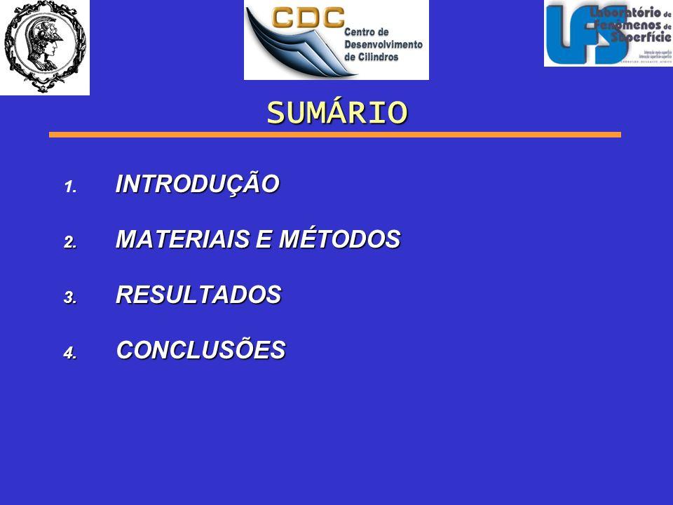 SUMÁRIO INTRODUÇÃO MATERIAIS E MÉTODOS RESULTADOS CONCLUSÕES
