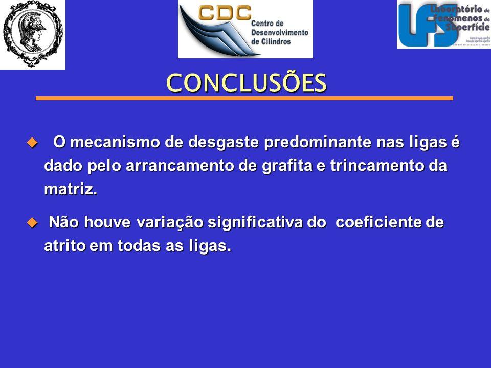 CONCLUSÕES O mecanismo de desgaste predominante nas ligas é dado pelo arrancamento de grafita e trincamento da matriz.