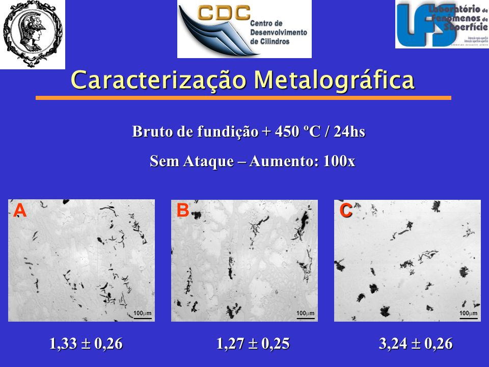 Caracterização Metalográfica