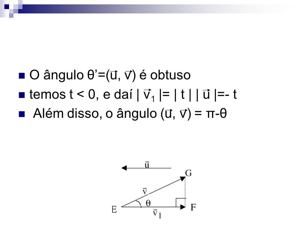 O ângulo θ'=(u, v) é obtuso