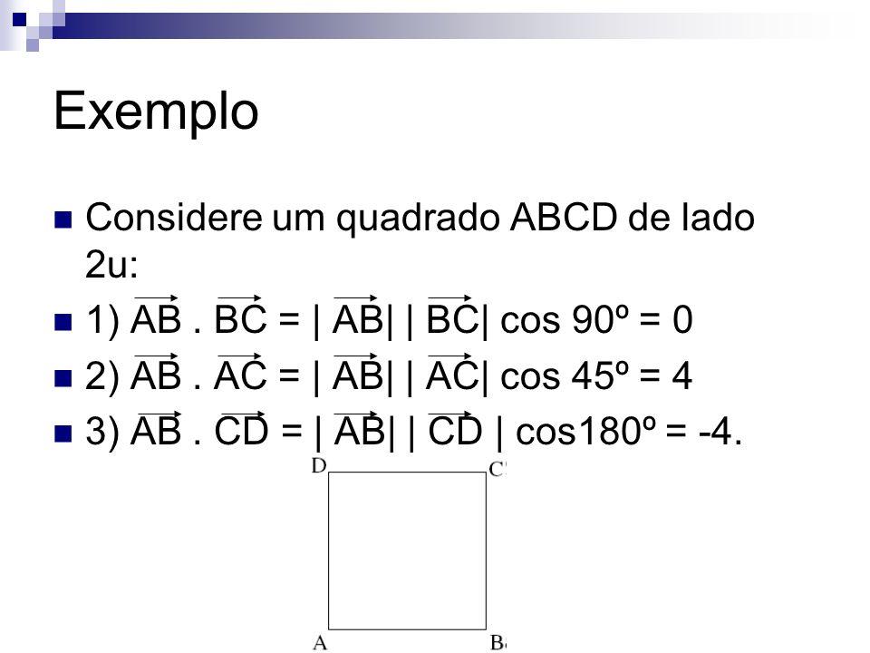 Exemplo Considere um quadrado ABCD de lado 2u: