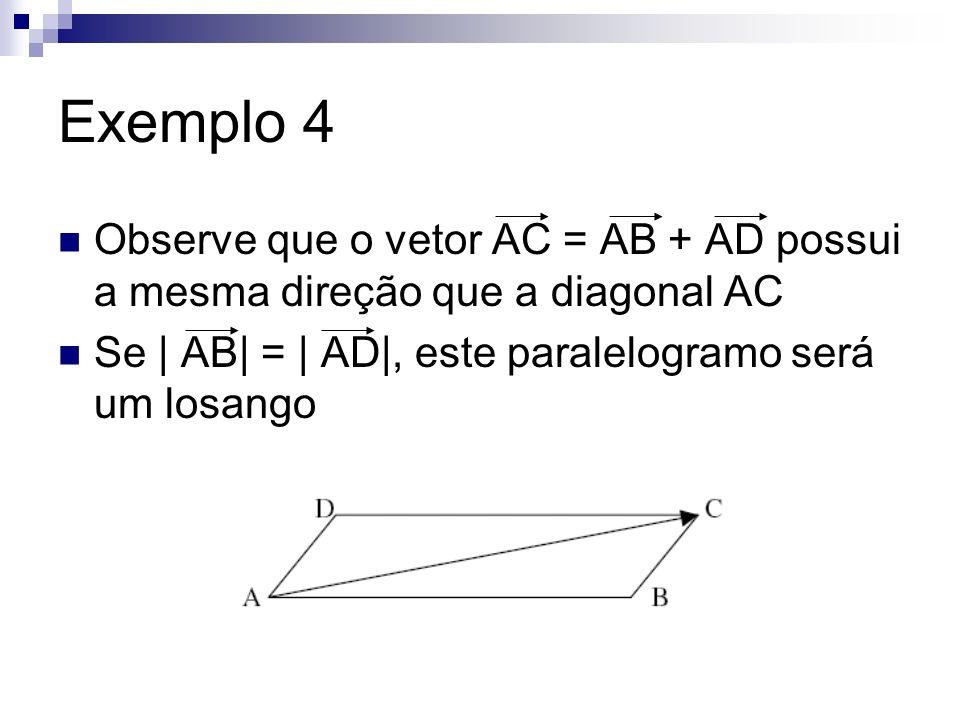 Exemplo 4 Observe que o vetor AC = AB + AD possui a mesma direção que a diagonal AC.