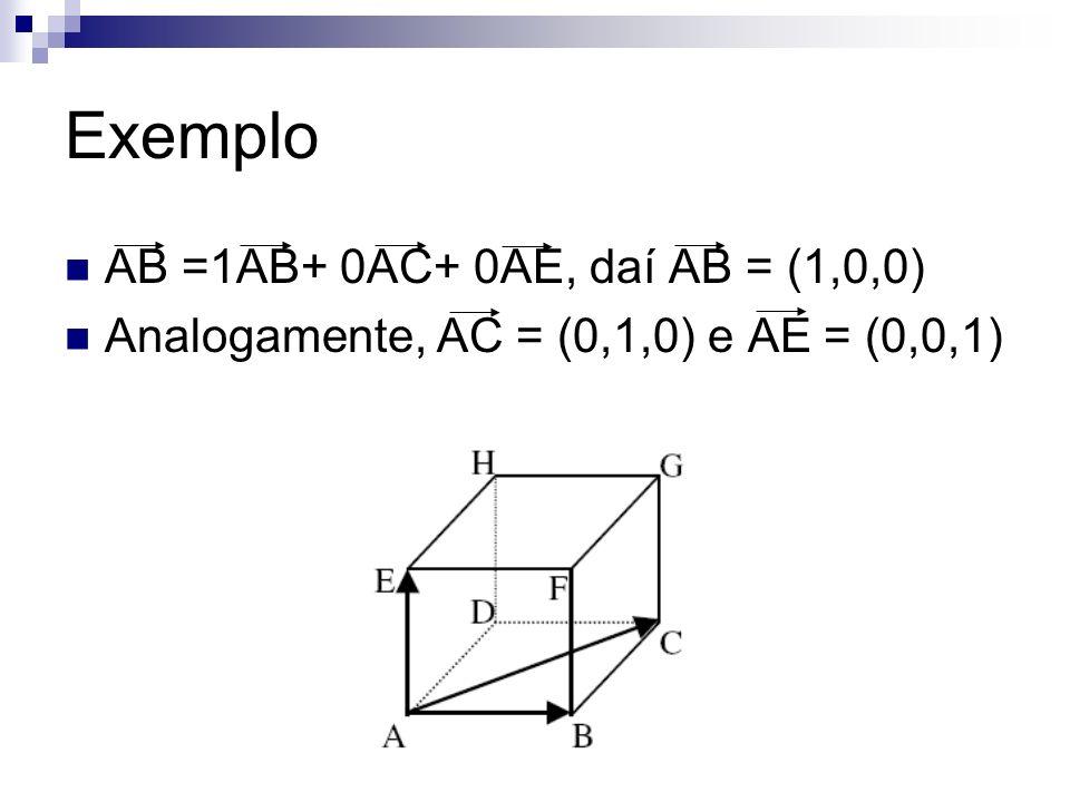 Exemplo AB =1AB+ 0AC+ 0AE, daí AB = (1,0,0)