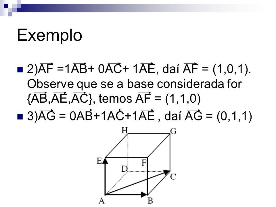 Exemplo 2)AF =1AB+ 0AC+ 1AE, daí AF = (1,0,1). Observe que se a base considerada for {AB,AE,AC}, temos AF = (1,1,0)
