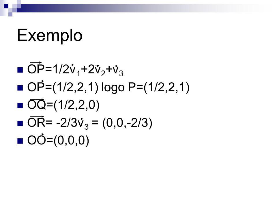 Exemplo OP=1/2v1+2v2+v3 OP=(1/2,2,1) logo P=(1/2,2,1) OQ=(1/2,2,0)