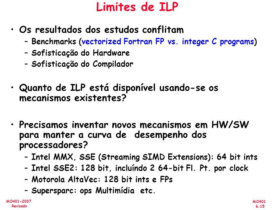 Limites de ILP Os resultados dos estudos conflitam