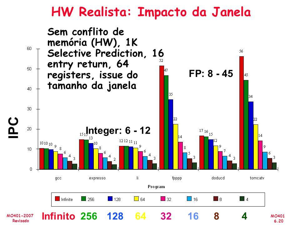 HW Realista: Impacto da Janela
