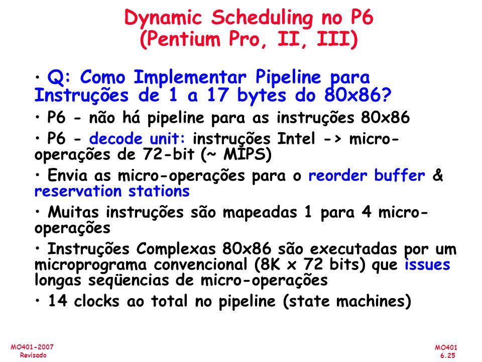 Dynamic Scheduling no P6 (Pentium Pro, II, III)