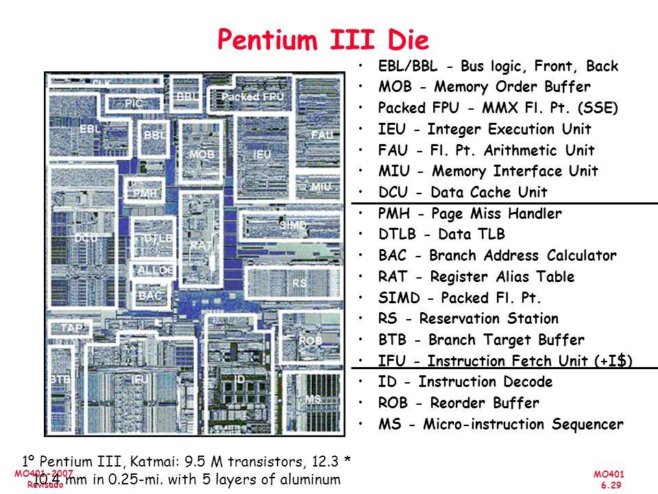 Pentium III Die EBL/BBL - Bus logic, Front, Back