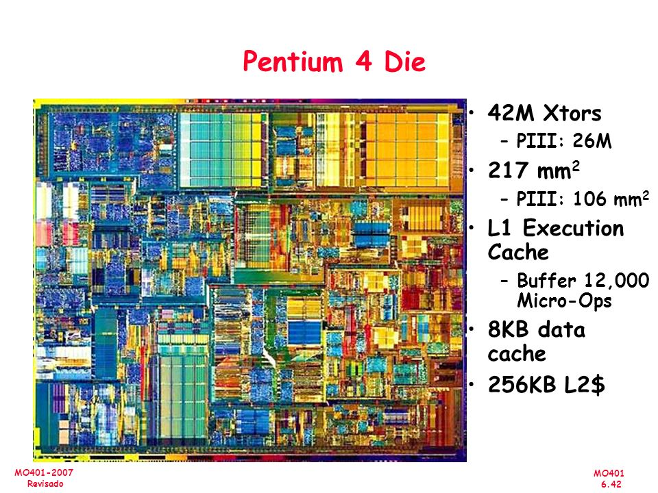Pentium 4 Die 42M Xtors 217 mm2 L1 Execution Cache 8KB data cache