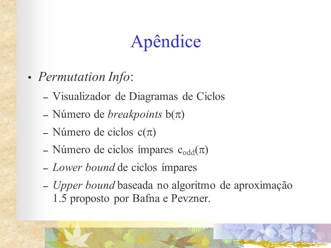 Apêndice Permutation Info: Visualizador de Diagramas de Ciclos