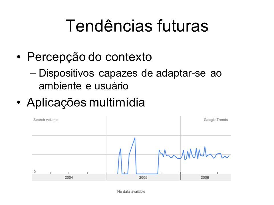 Tendências futuras Percepção do contexto Aplicações multimídia