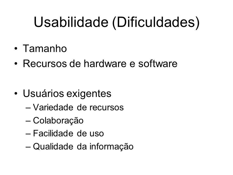 Usabilidade (Dificuldades)