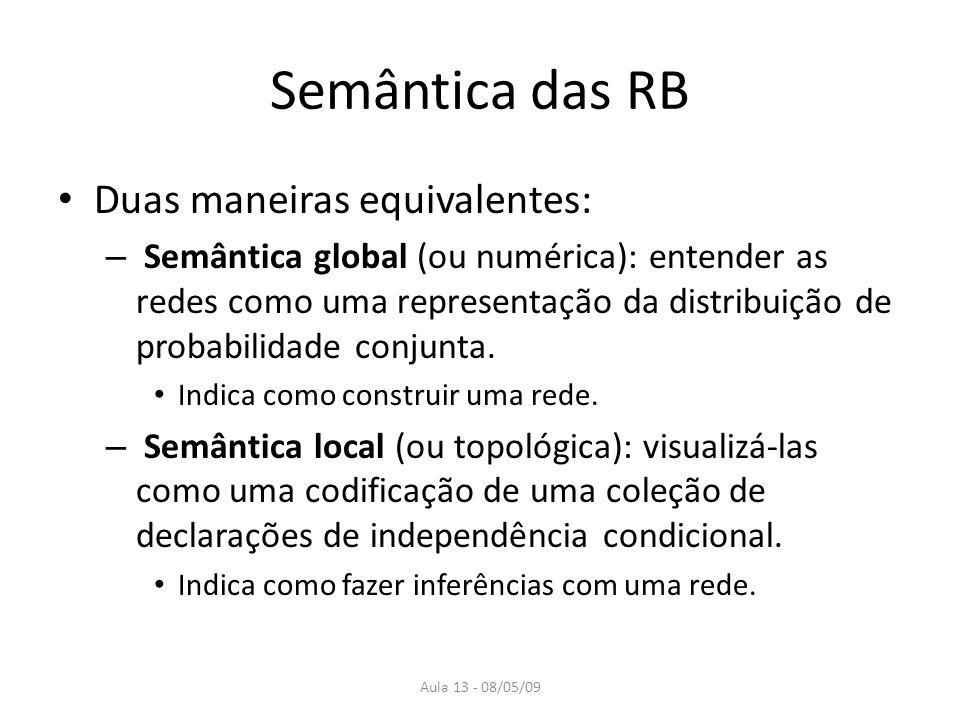 Semântica das RB Duas maneiras equivalentes: