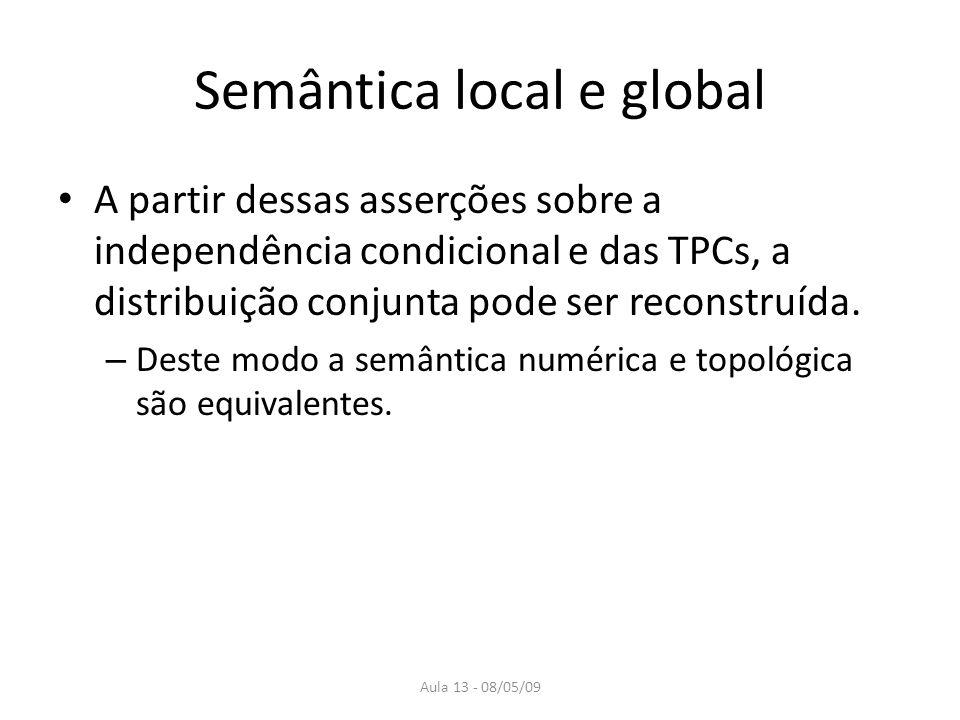 Semântica local e global