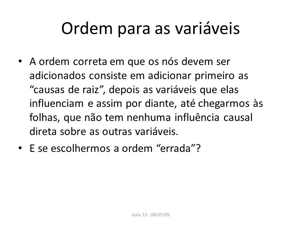 Ordem para as variáveis