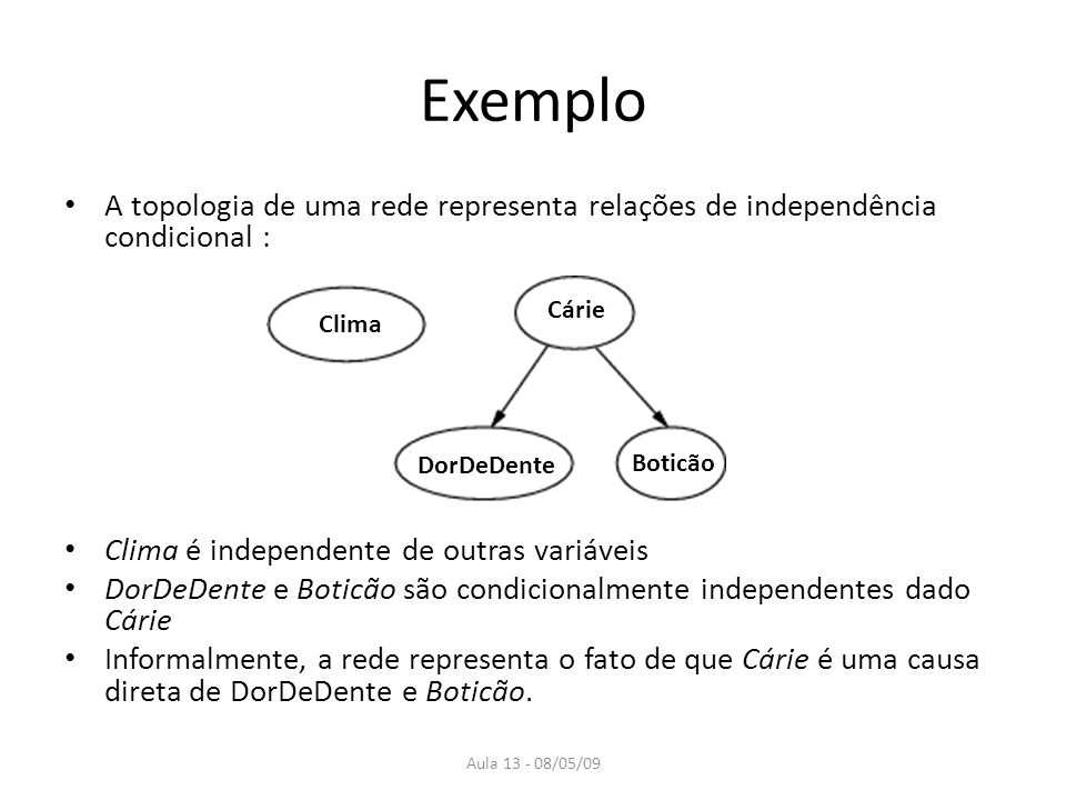 ExemploA topologia de uma rede representa relações de independência condicional : Clima é independente de outras variáveis.