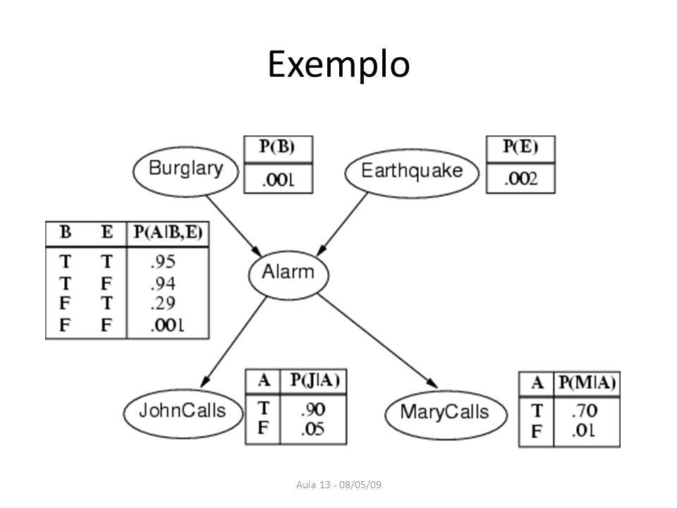 Exemplo Aula 13 - 08/05/09