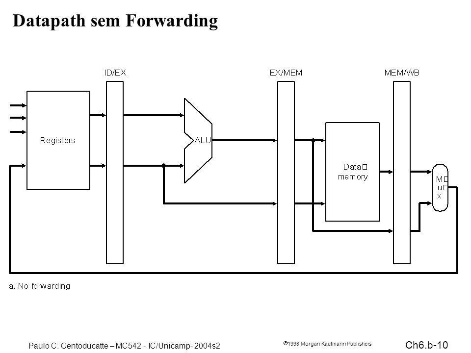 Datapath sem Forwarding