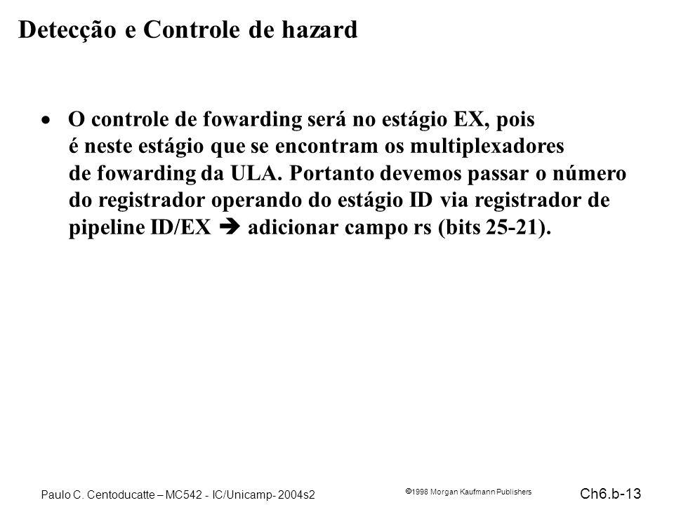 Detecção e Controle de hazard