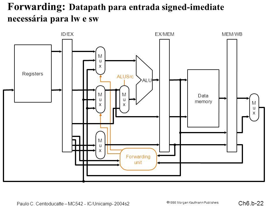 Forwarding: Datapath para entrada signed-imediate necessária para lw e sw