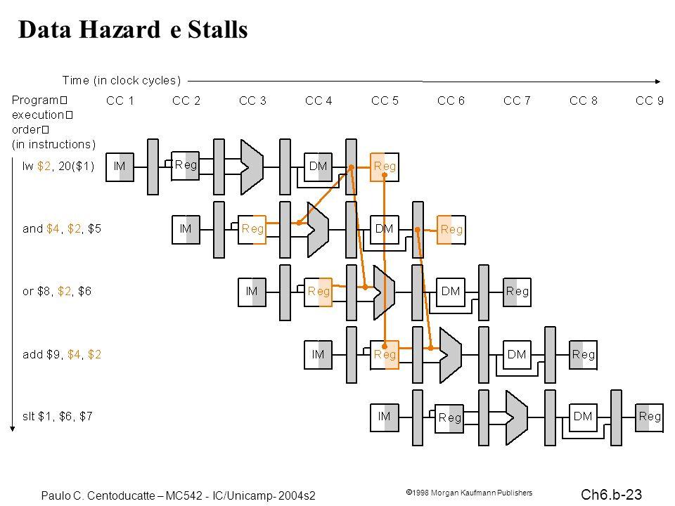 Data Hazard e Stalls