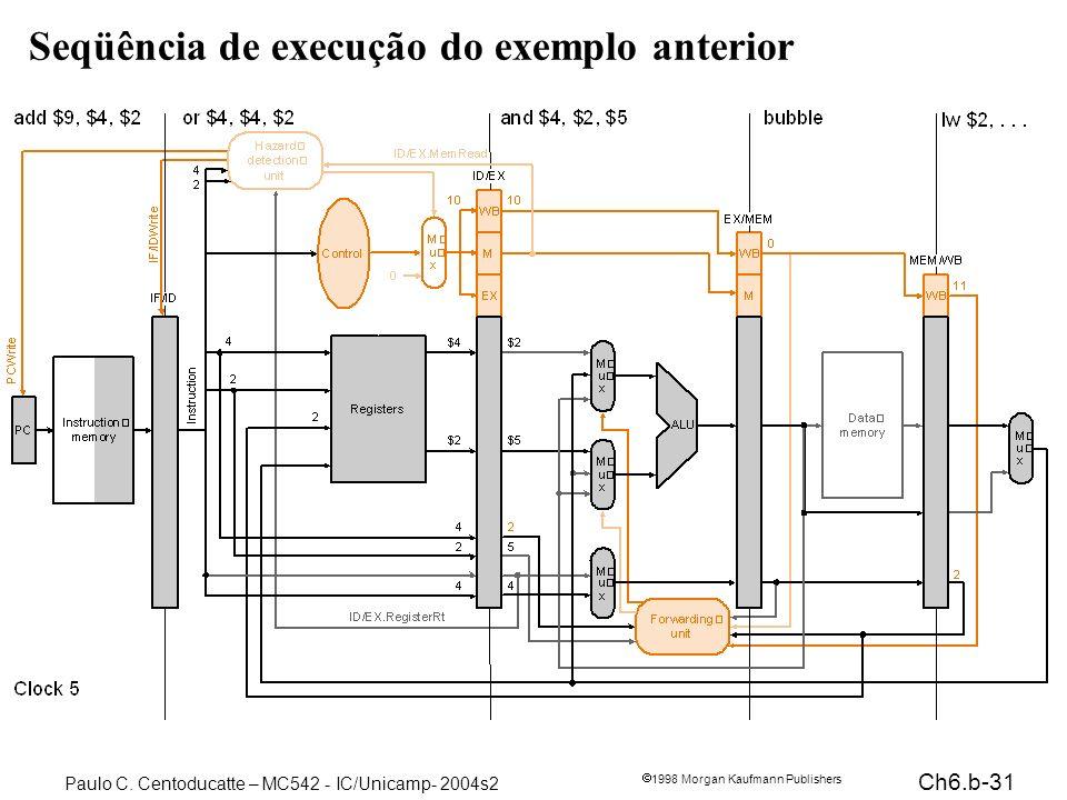 Seqüência de execução do exemplo anterior