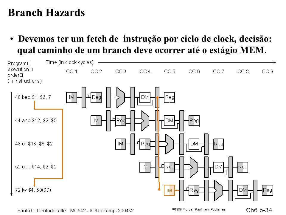 Branch Hazards Devemos ter um fetch de instrução por ciclo de clock, decisão: qual caminho de um branch deve ocorrer até o estágio MEM.