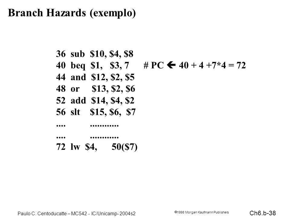 Branch Hazards (exemplo)